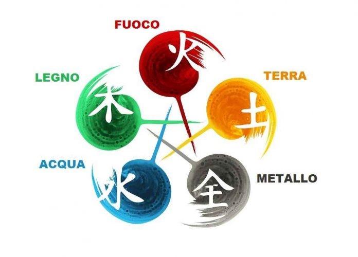 I cinque elementi e le emozioni